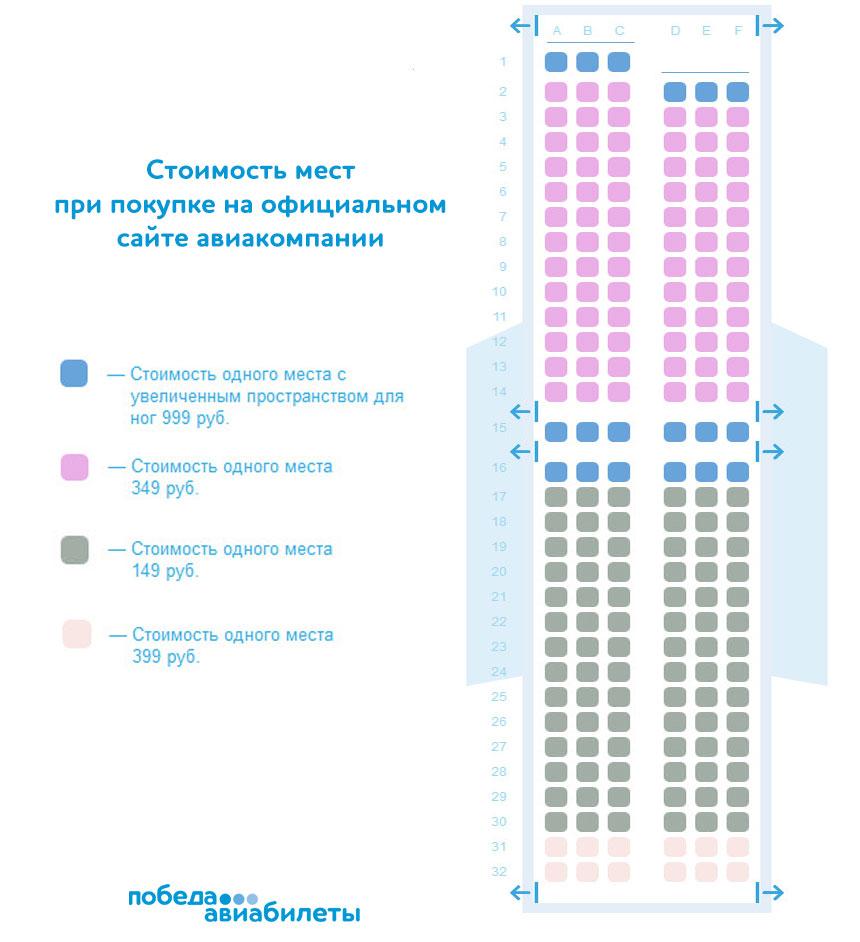 Схема мест в салоне самолета авиакомпании Победа